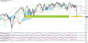 S&P500 na dzień 2015-08-21