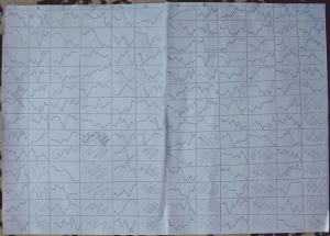 Scalping intuicyjny - schematy