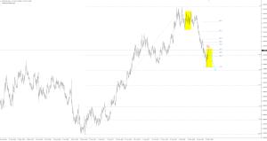 Overbalance na EURUSD [2018-06-07]