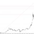 bitcoin_20210429